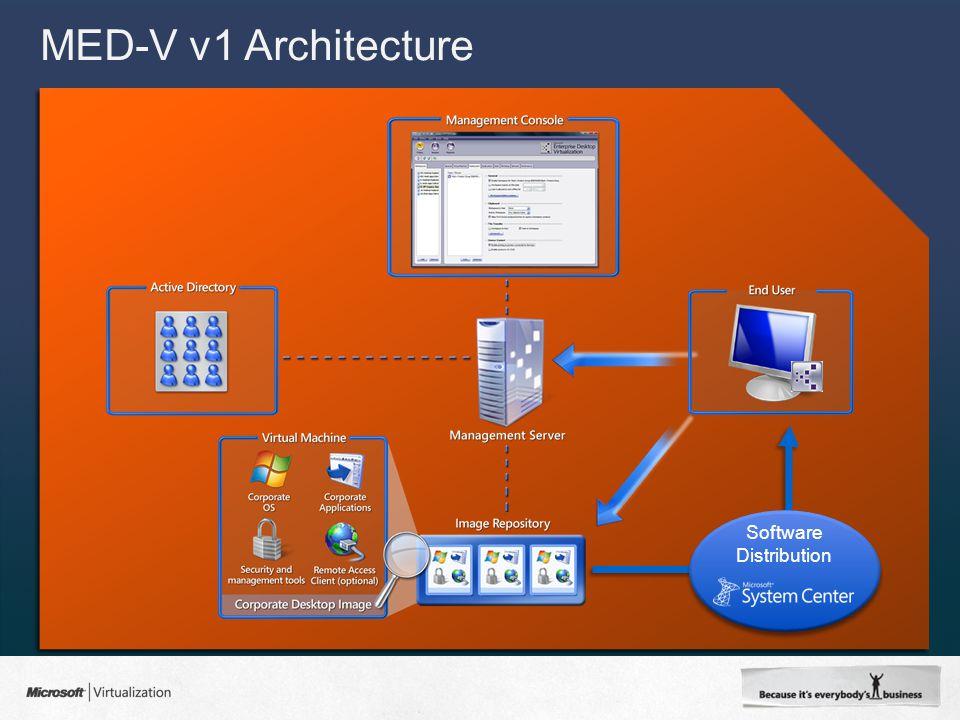 MED-V v1 Architecture