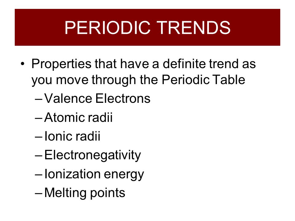 """Actinides Radioactive elements Part of the """"inner transition metals"""""""