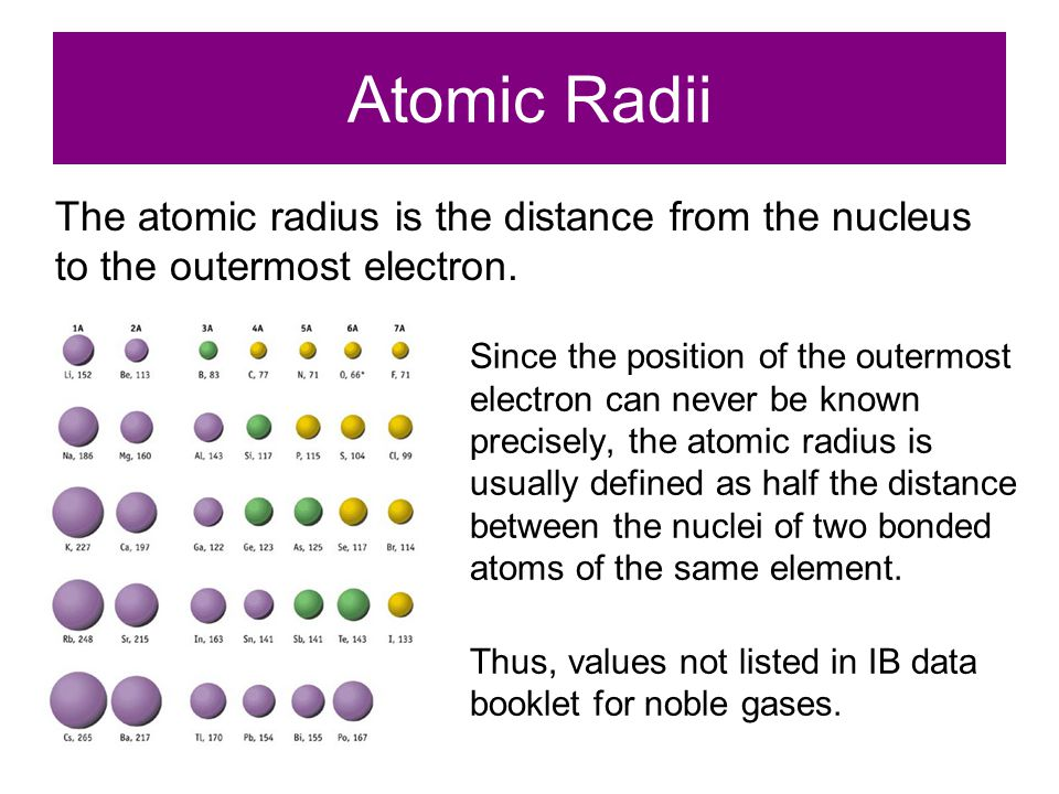 Electron attraction to the nucleus depends on… 1.How many protons are in the nucleus 2.How far the electron is from the nucleus 3.How many core electr