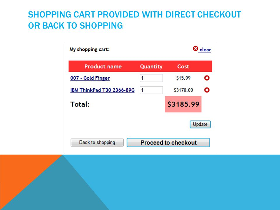 SHOPPING CART PROVIDED WITH DIRECT CHECKOUT OR BACK TO SHOPPING