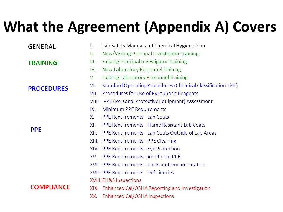 What the Agreement (Appendix A) Covers I.Lab Safety Manual and Chemical Hygiene Plan II.New/Visiting Principal Investigator Training III.Existing Prin