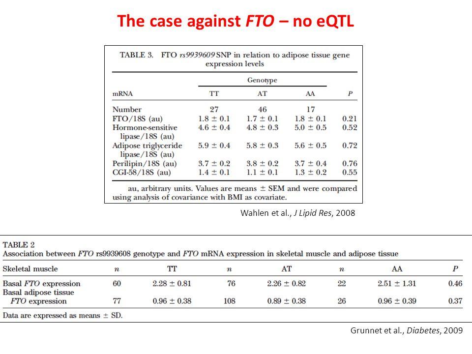 The case against FTO – no eQTL Wahlen et al., J Lipid Res, 2008 Grunnet et al., Diabetes, 2009