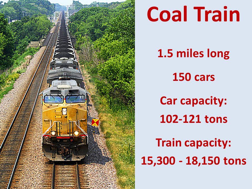 Coal Train 1.5 miles long 150 cars Car capacity: 102-121 tons Train capacity: 15,300 - 18,150 tons
