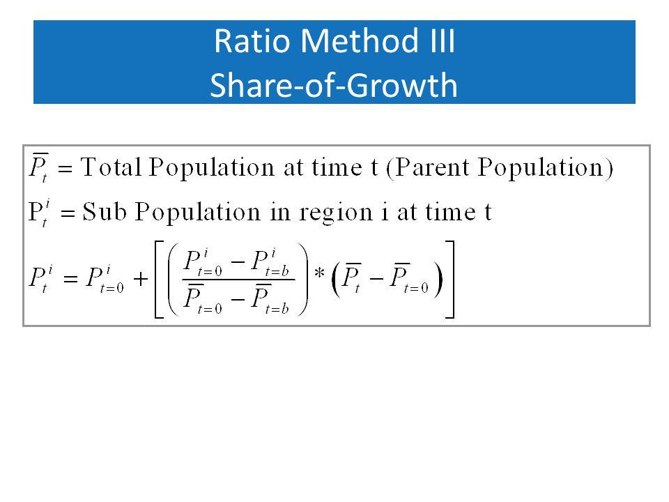 Ratio Method III Share-of-Growth