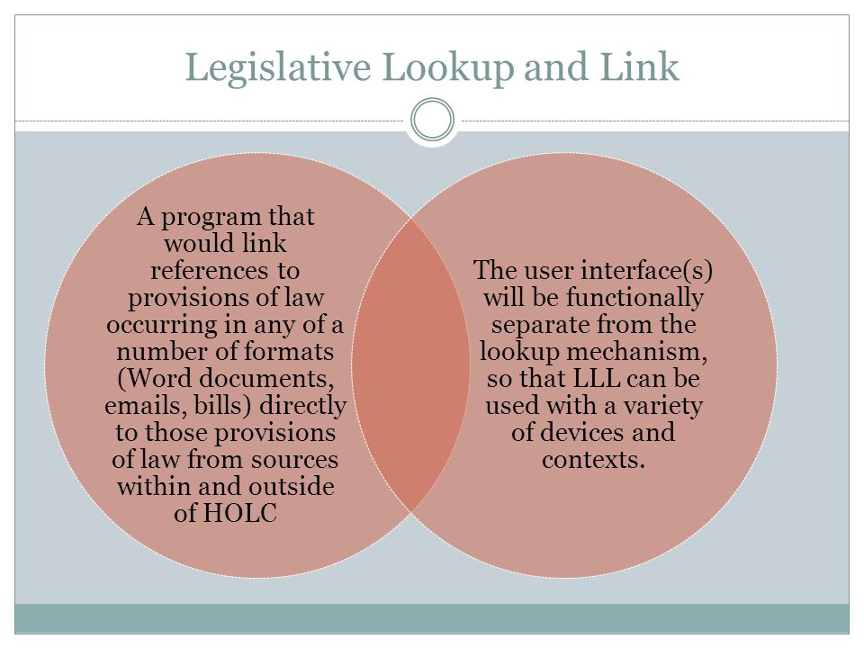 Legislative Lookup and Link A program that would link references to provisions of law occurring in any of a number of formats (Word documents,  s, bills) directly to those provisions of law from sources within and outside of HOLC The user interface(s) will be functionally separate from the lookup mechanism, so that LLL can be used with a variety of devices and contexts.