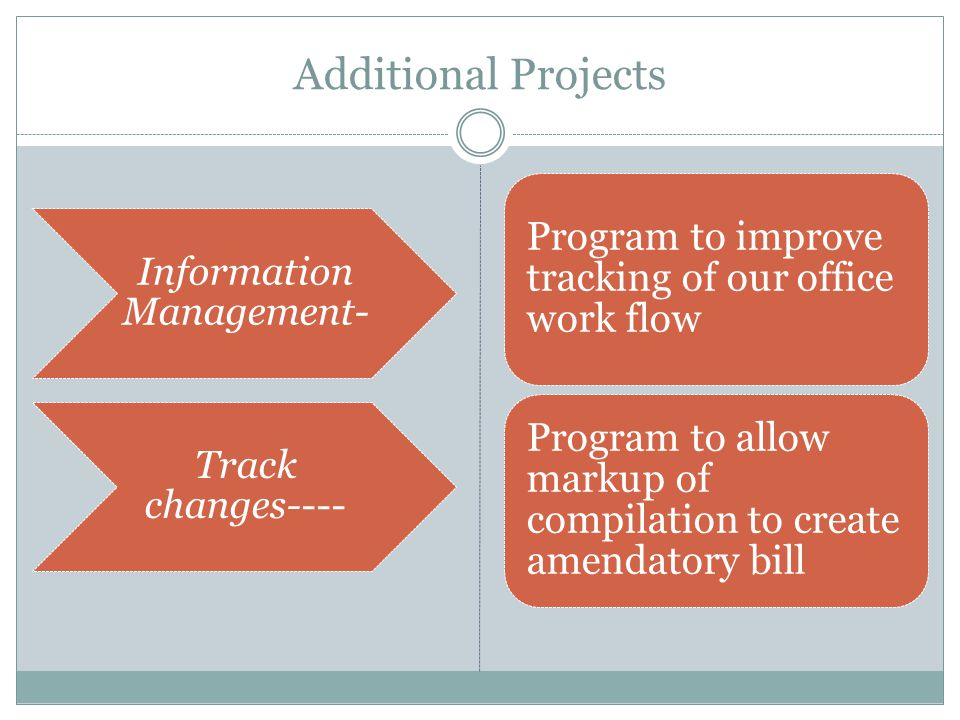 Additional Projects Information Management- Track changes---- Program to improve tracking of our office work flow Program to allow markup of compilation to create amendatory bill