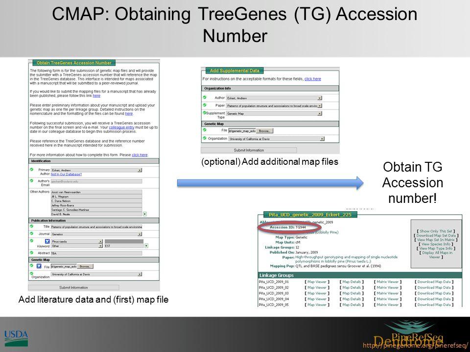 Genomic Resources 678 Species Representing 77 Genus