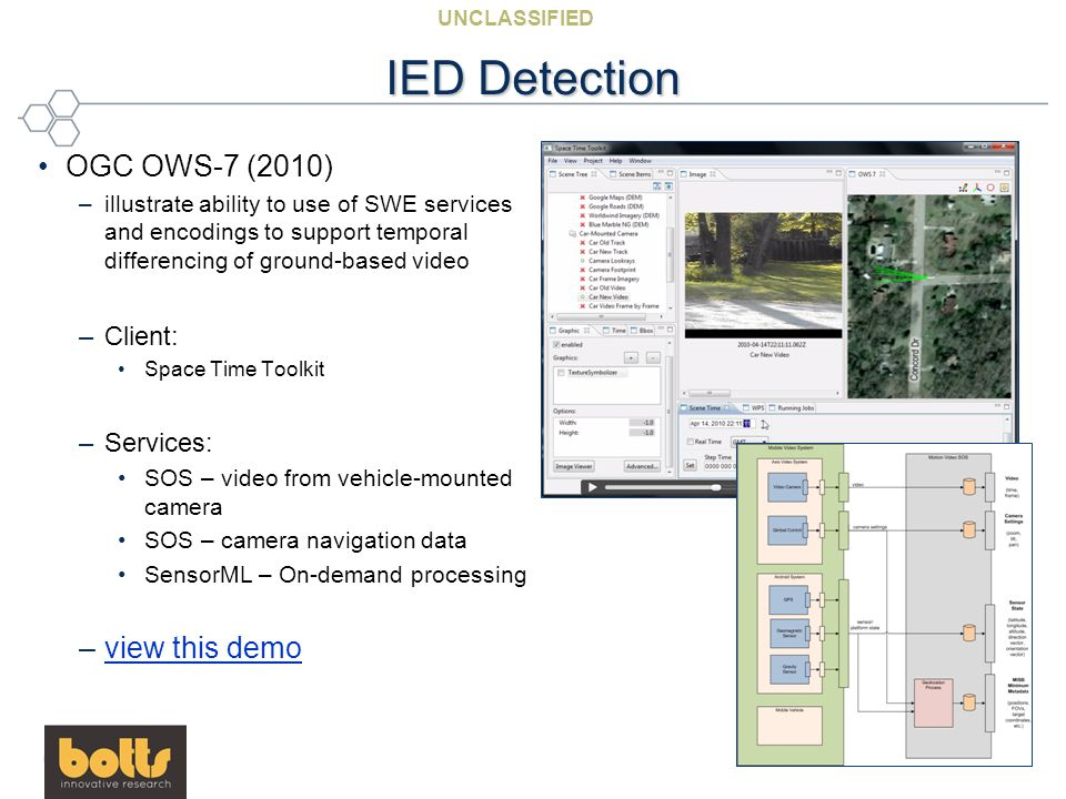 Helping the World to Communicate Geographically UNCLASSIFIED IED Detection OGC OWS-7 (2010) –illustrate ability to use of SWE services and encodings t