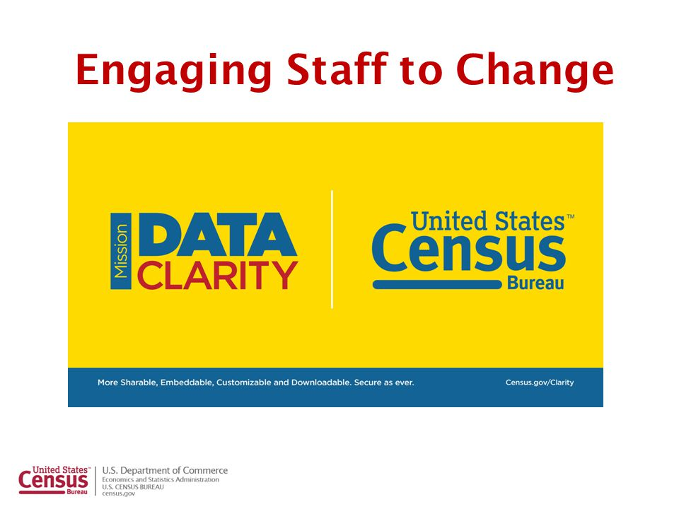 Engaging Staff to Change