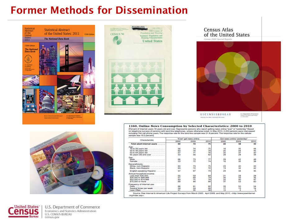 Former Methods for Dissemination