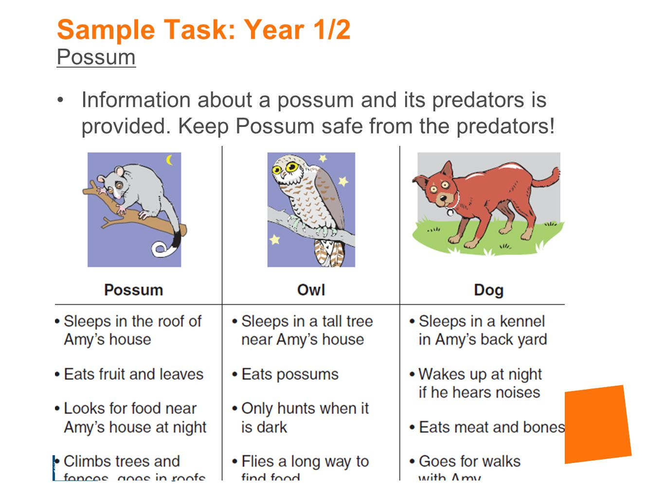 Sample Task: Year 1/2 Possum Information about a possum and its predators is provided. Keep Possum safe from the predators!