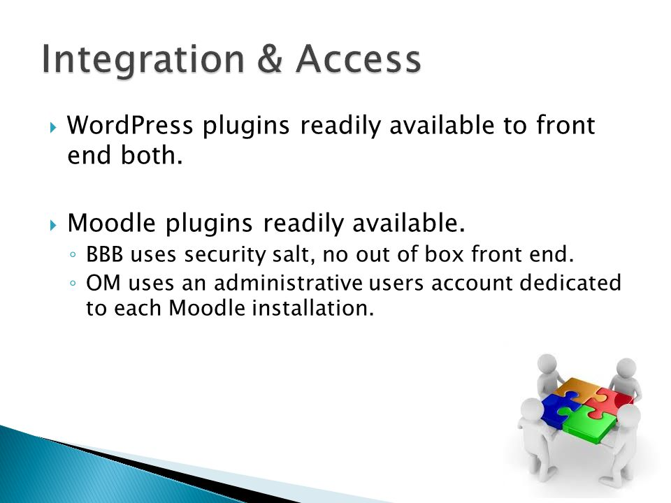  WordPress plugins readily available to front end both.