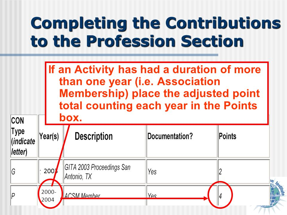 Completing the Contributions to the Profession Section If an Activity has had a duration of more than one year (i.e. Association Membership) place the