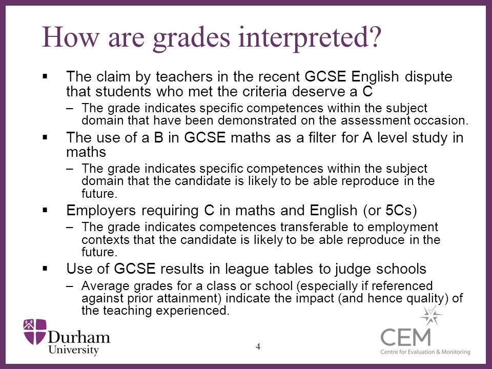 ∂ How are grades interpreted.