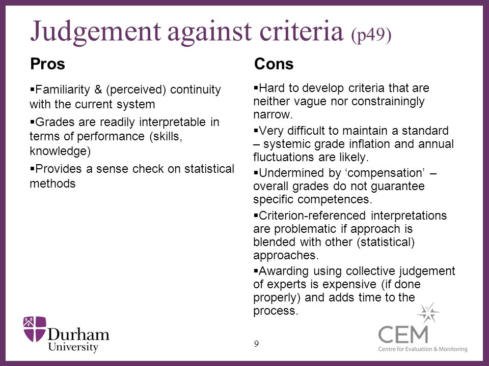 ∂ Judgement against criteria (p49) Pros  Familiarity & (perceived) continuity with the current system  Grades are readily interpretable in terms of performance (skills, knowledge)  Provides a sense check on statistical methods Cons  Hard to develop criteria that are neither vague nor constrainingly narrow.