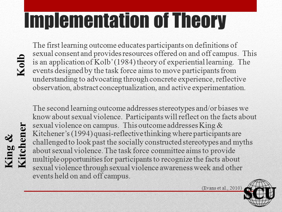 Implementation of Theory The first learning outcome educates participants on definitions of sexual consent and provides resources offered on and off c