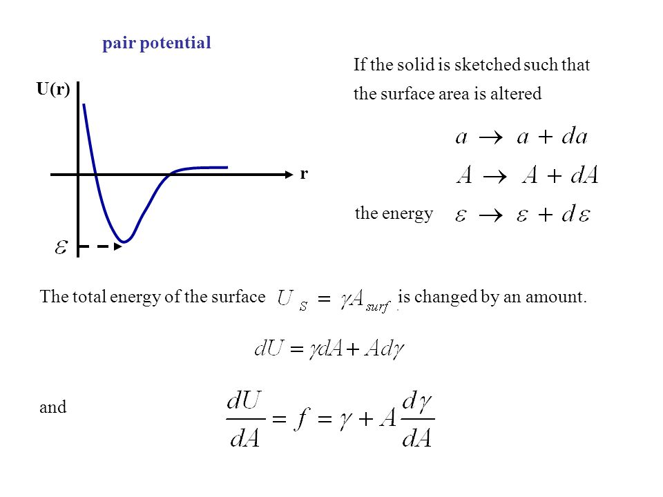 pair potential r U(r) and If the solid is sketched such that the surface area is altered the energy The total energy of the surface is changed by an a