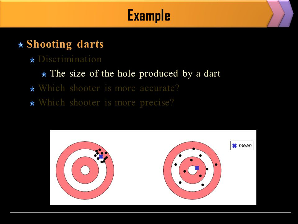 Example Shooting darts Discrimination The size of the hole produced by a dart Which shooter is more accurate.