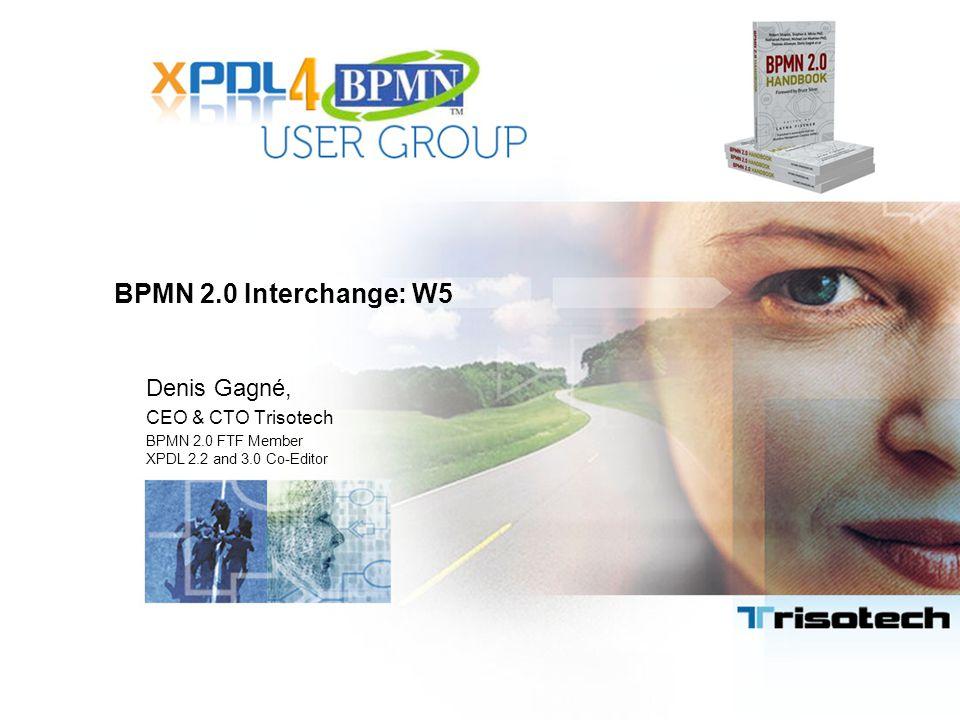 What is Interchanged? BPMN 2.0 Interchange DiagramsModels Tool Smart Colors Correctness