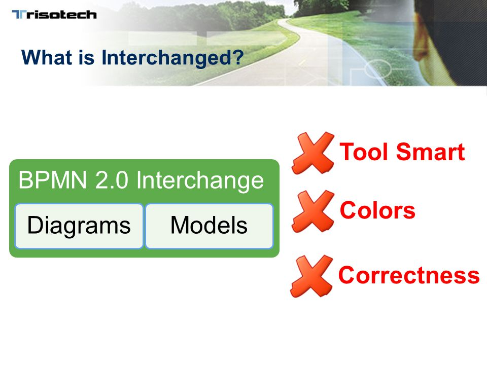 What is Interchanged BPMN 2.0 Interchange DiagramsModels Tool Smart Colors Correctness