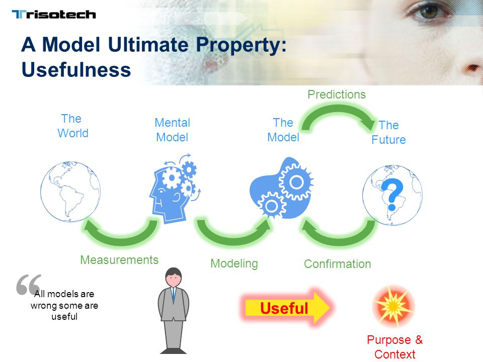 A Model Ultimate Property: Usefulness The World .