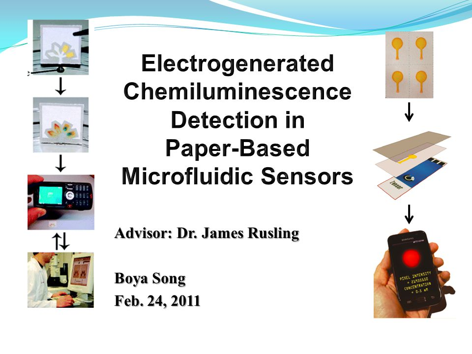 ECL-based sensing using Paper-Based Microfluidic Sensors Electrogenerated Chemiluminescence (ECL) Electrogenerated Chemiluminescence (ECL) A chemiluminescence reaction initiated and controlled by the application of an electrochemical potential.