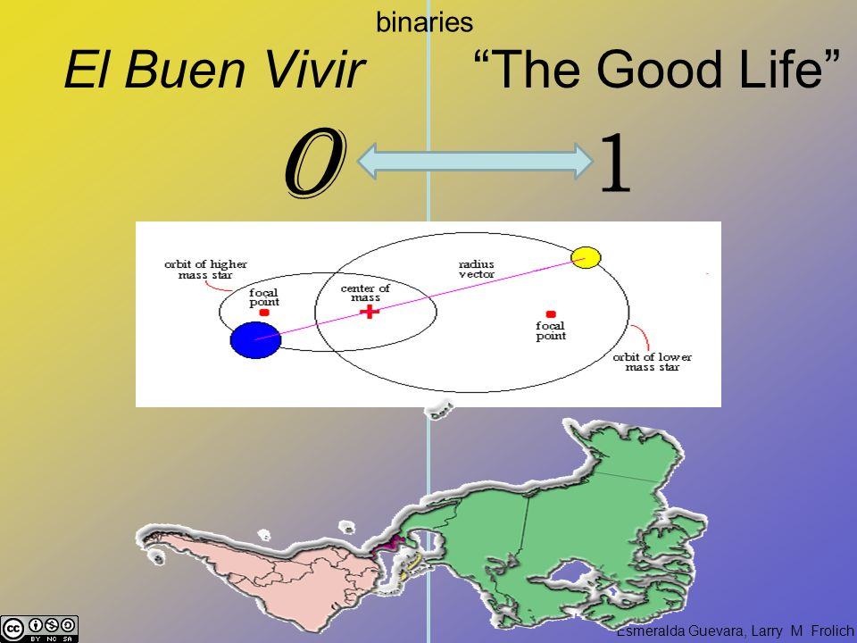Esmeralda Guevara, Larry M Frolich El Buen Vivir The Good Life 0 1 binaries
