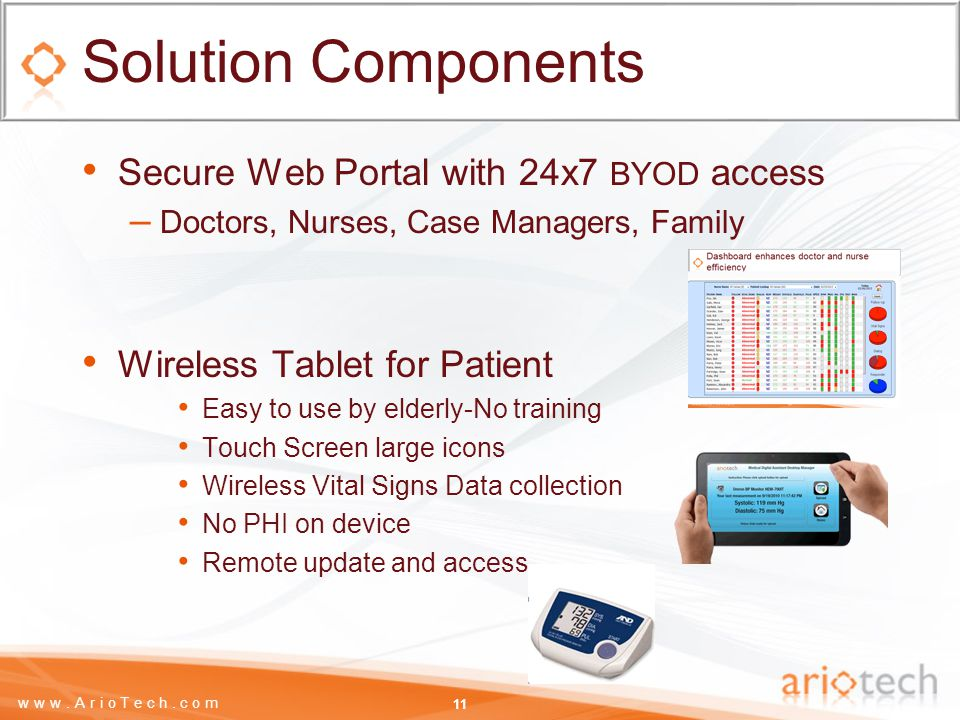 www.ArioTech.com Solution Components Secure Web Portal with 24x7 BYOD access – Doctors, Nurses, Case Managers, Family Wireless Tablet for Patient Easy to use by elderly-No training Touch Screen large icons Wireless Vital Signs Data collection No PHI on device Remote update and access 11