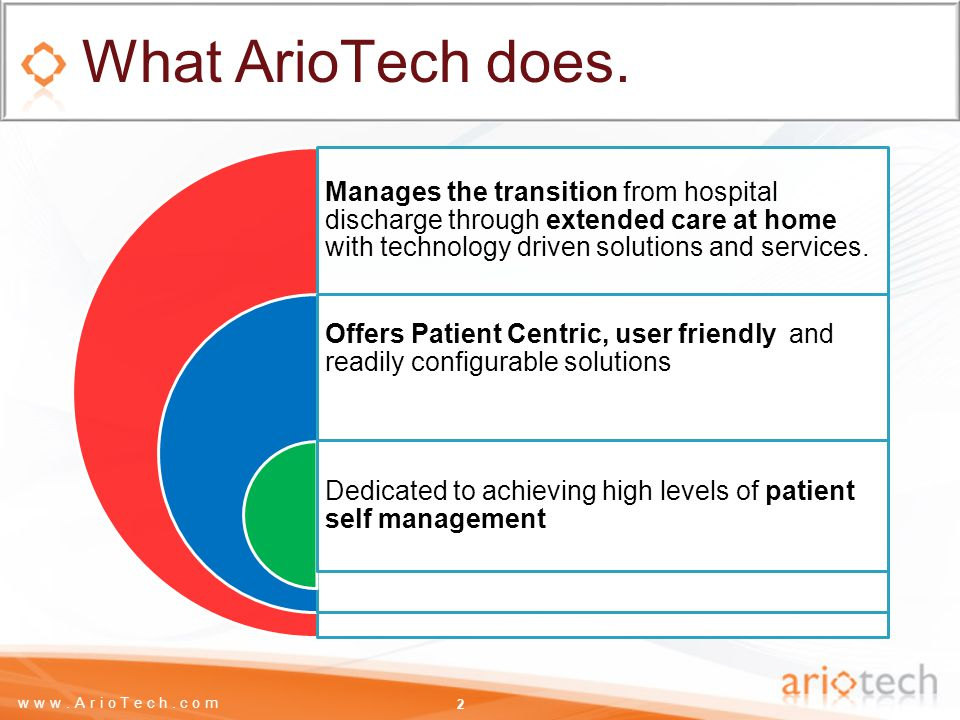 www.ArioTech.com Provide cutting edge solutions and tools Chronic disease focus Much more than telehealth What we do.