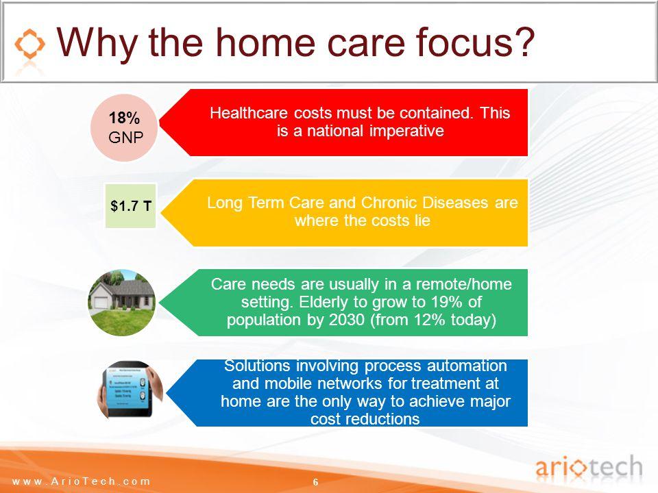 www.ArioTech.com Thank you.