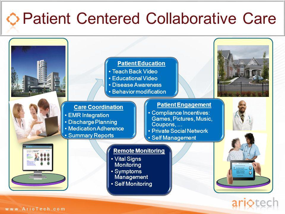 www.ArioTech.com Patient Centered Collaborative Care Patient Education Teach Back Video Educational Video Disease Awareness Behavior modification Pati