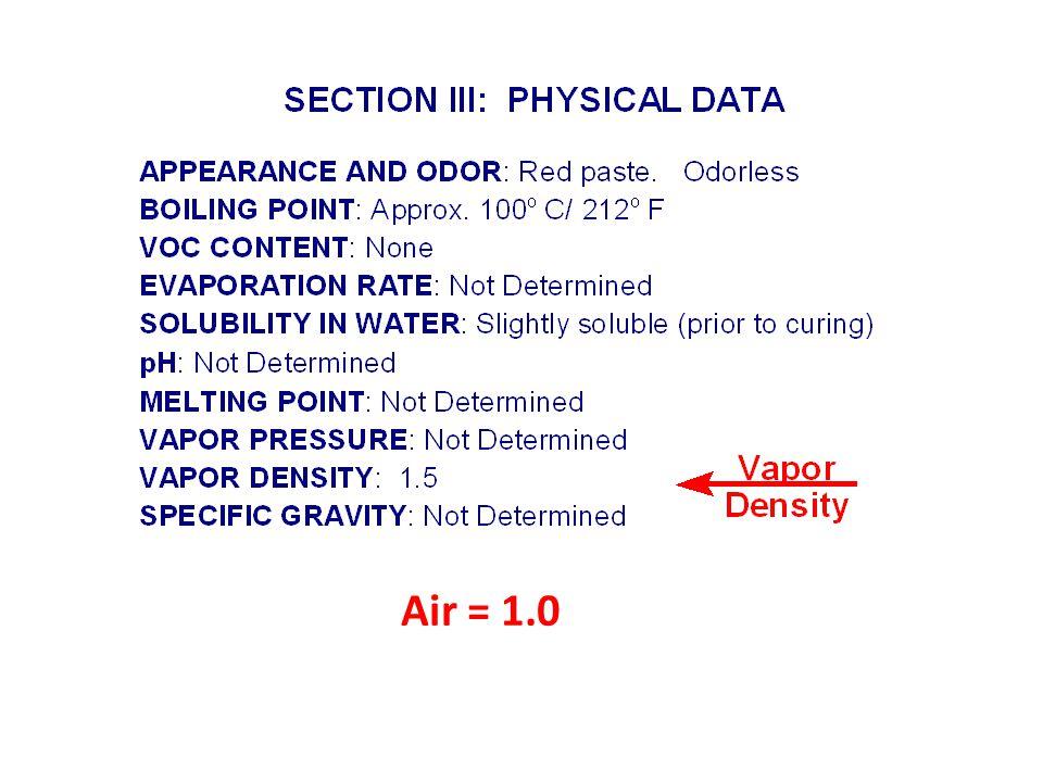 Air = 1.0