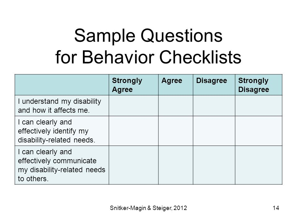 Sample Questions for Behavior Checklists Strongly Agree AgreeDisagreeStrongly Disagree I understand my disability and how it affects me.