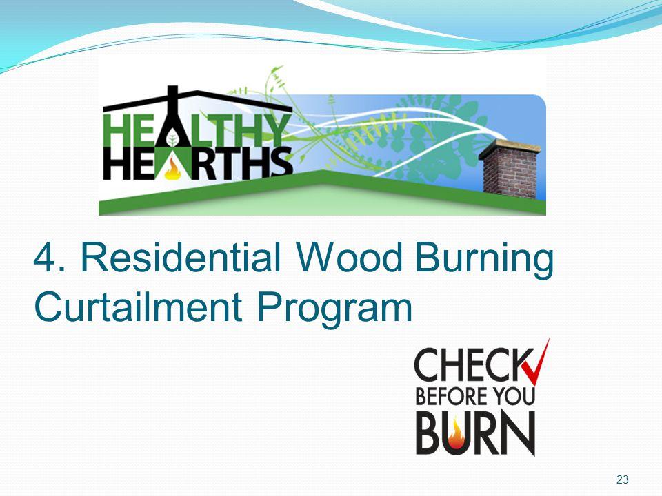 4. Residential Wood Burning Curtailment Program 23