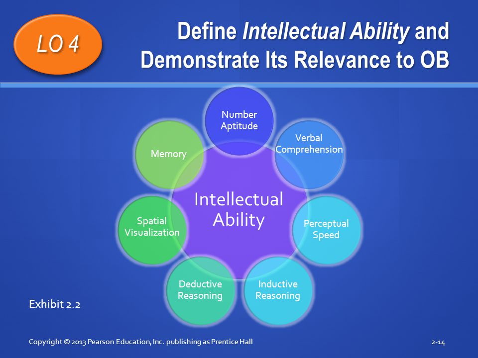 Define Intellectual Ability and Demonstrate Its Relevance to OB Copyright © 2013 Pearson Education, Inc. publishing as Prentice Hall2-14 LO 4 Intellec
