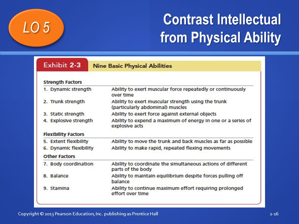 Contrast Intellectual from Physical Ability Copyright © 2013 Pearson Education, Inc. publishing as Prentice Hall2-16 LO 5 Insert Exhibit 2.3