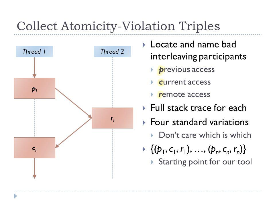 Thread 2Thread 1 Collect Atomicity-Violation Triples read x write x p: read x c: read x r: write x pipi cici riri
