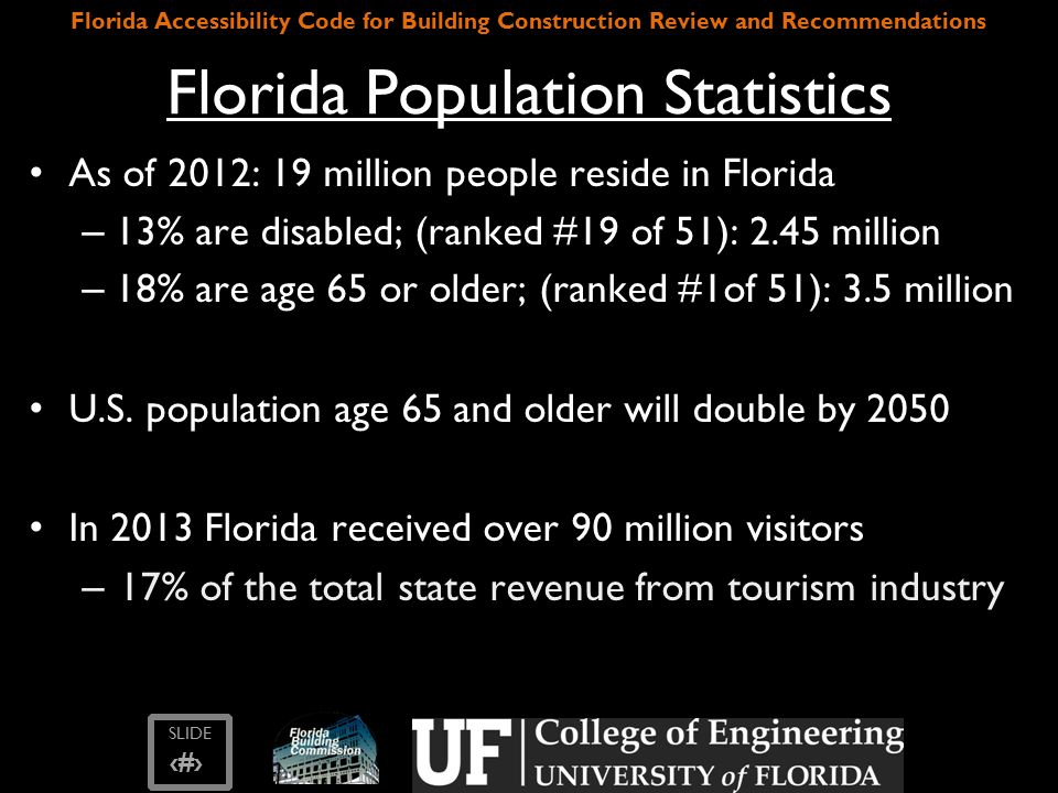 SLIDE ‹#› Florida Accessibility Code for Building Construction Review and Recommendations Items Needing to be Expanded cont'd Parking Spaces –553.5041(4)(a)&(b) – Adopt on-street parking scoping standards at least equivalent to the upcoming or the Proposed Public Right-of-Way (PROW) Guidelines – Change FACBC Sections 208.2.5.1 and 208.2.5.2 to read There must be a minimum of one accessible parking space …