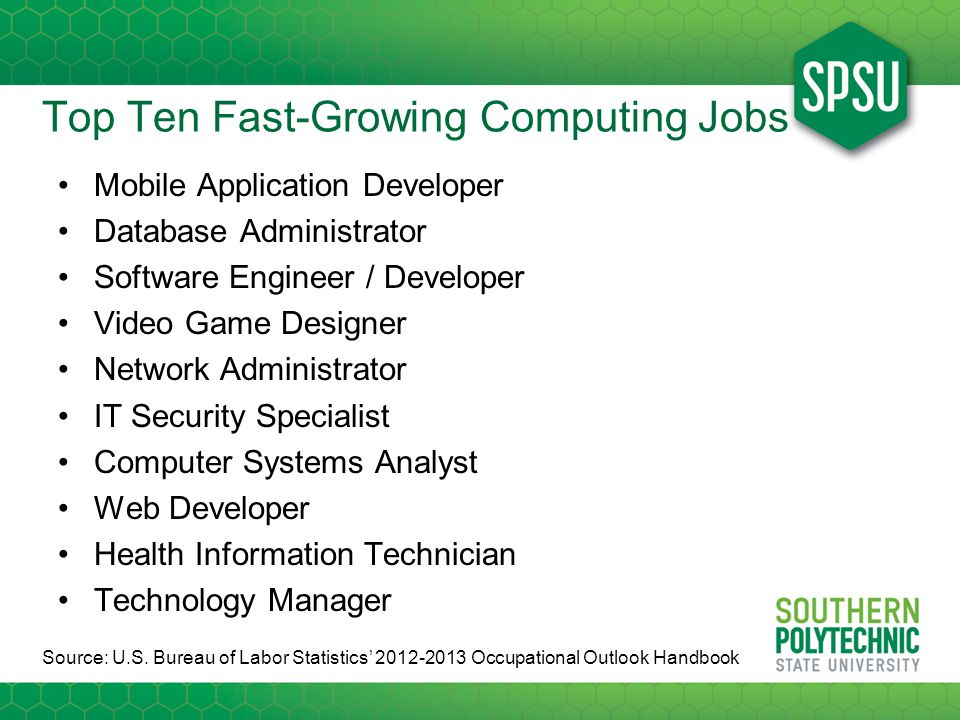 Top Ten Fast-Growing Computing Jobs Mobile Application Developer Database Administrator Software Engineer / Developer Video Game Designer Network Administrator IT Security Specialist Computer Systems Analyst Web Developer Health Information Technician Technology Manager Source: U.S.