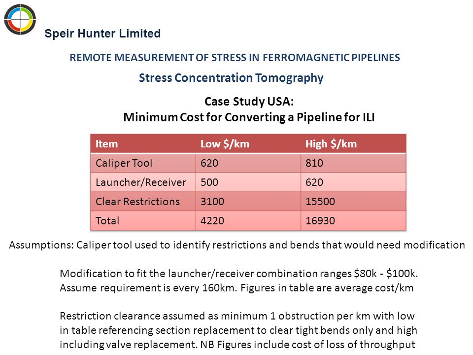 Case Study USA: Minimum Cost for Converting a Pipeline for ILI Assumptions: Caliper tool used to identify restrictions and bends that would need modification Modification to fit the launcher/receiver combination ranges $80k - $100k.
