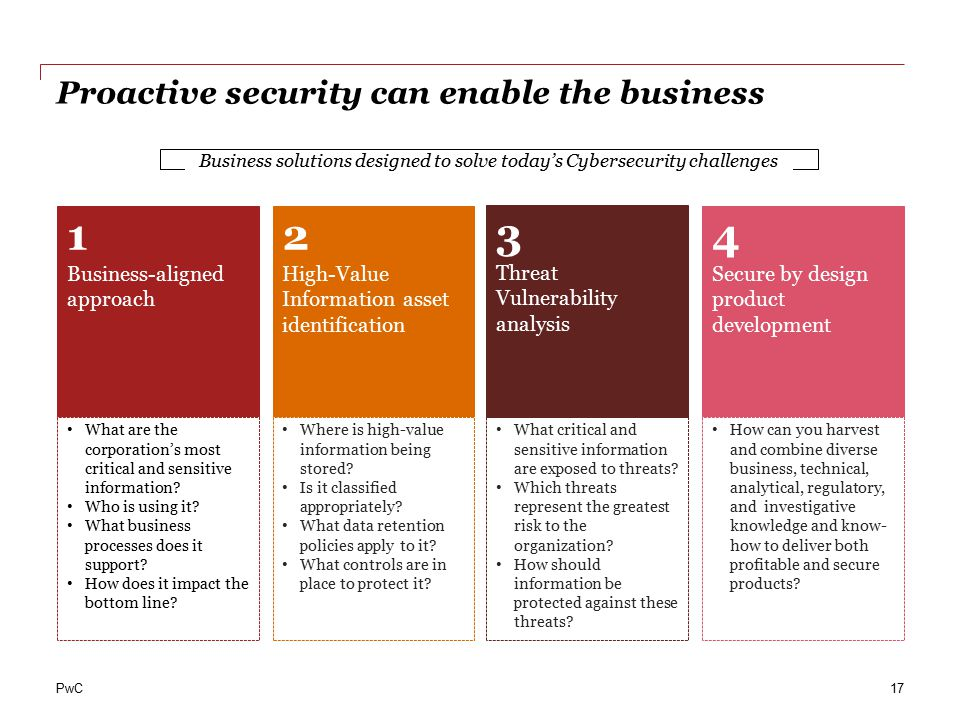 PwC Proactive security can enable the business What critical and sensitive information are exposed to threats.