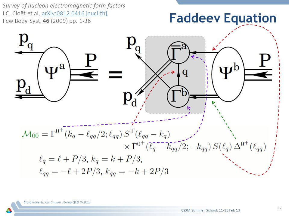 Faddeev Equation Craig Roberts: Continuum strong QCD (V.83p) 12 CSSM Summer School: 11-15 Feb 13 Survey of nucleon electromagnetic form factors I.C. C