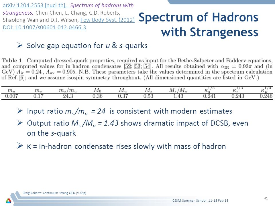 Spectrum of Hadrons with Strangeness  Solve gap equation for u & s-quarks  Input ratio m s /m u = 24 is consistent with modern estimates  Output ra