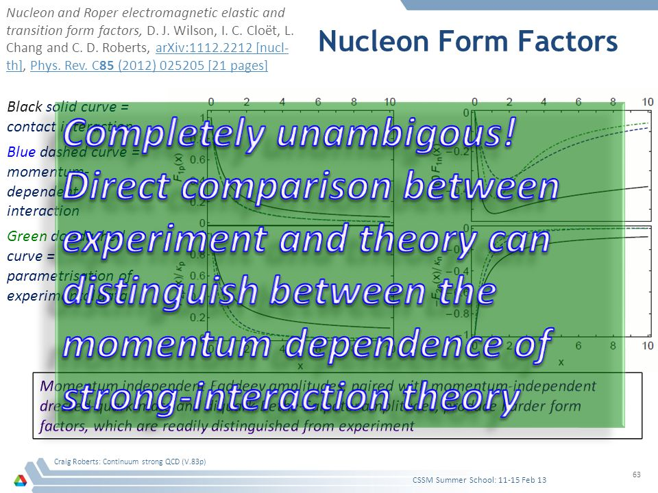 Nucleon Form Factors CSSM Summer School: 11-15 Feb 13 Craig Roberts: Continuum strong QCD (V.83p) 63 Nucleon and Roper electromagnetic elastic and tra