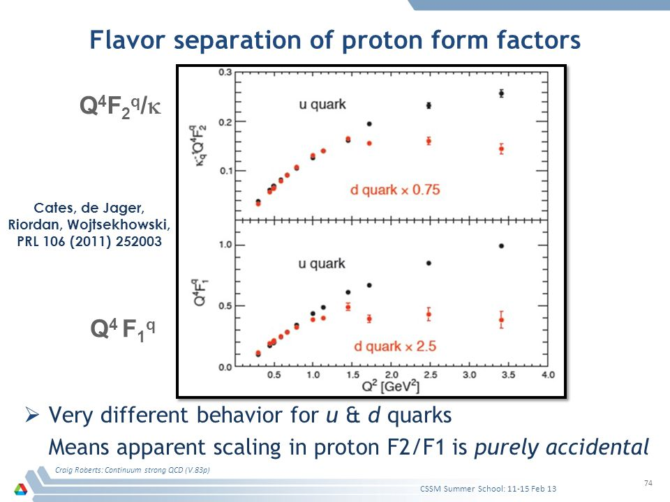 Flavor separation of proton form factors  Very different behavior for u & d quarks Means apparent scaling in proton F2/F1 is purely accidental CSSM S