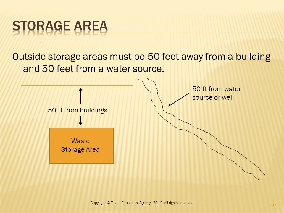 Outside storage areas must be 50 feet away from a building and 50 feet from a water source. 50 ft from buildings 50 ft from water source or well Waste