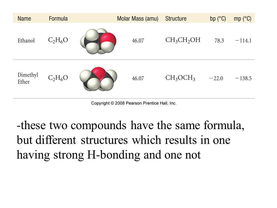 -these two compounds have the same formula, but different structures which results in one having strong H-bonding and one not