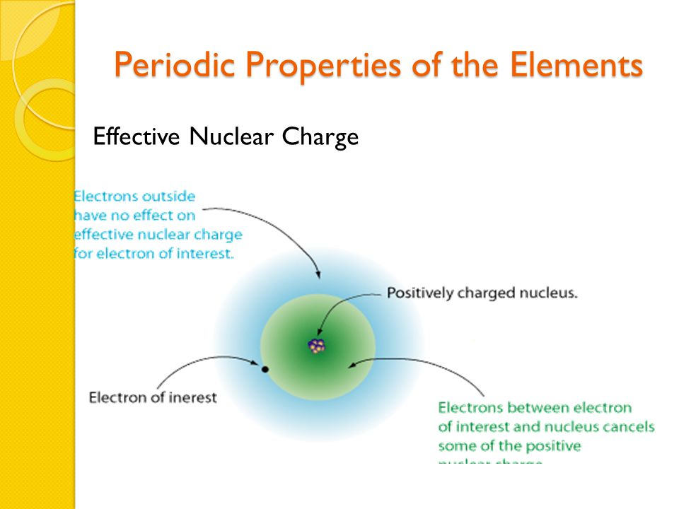 Periodic Properties of the Elements Effective Nuclear Charge