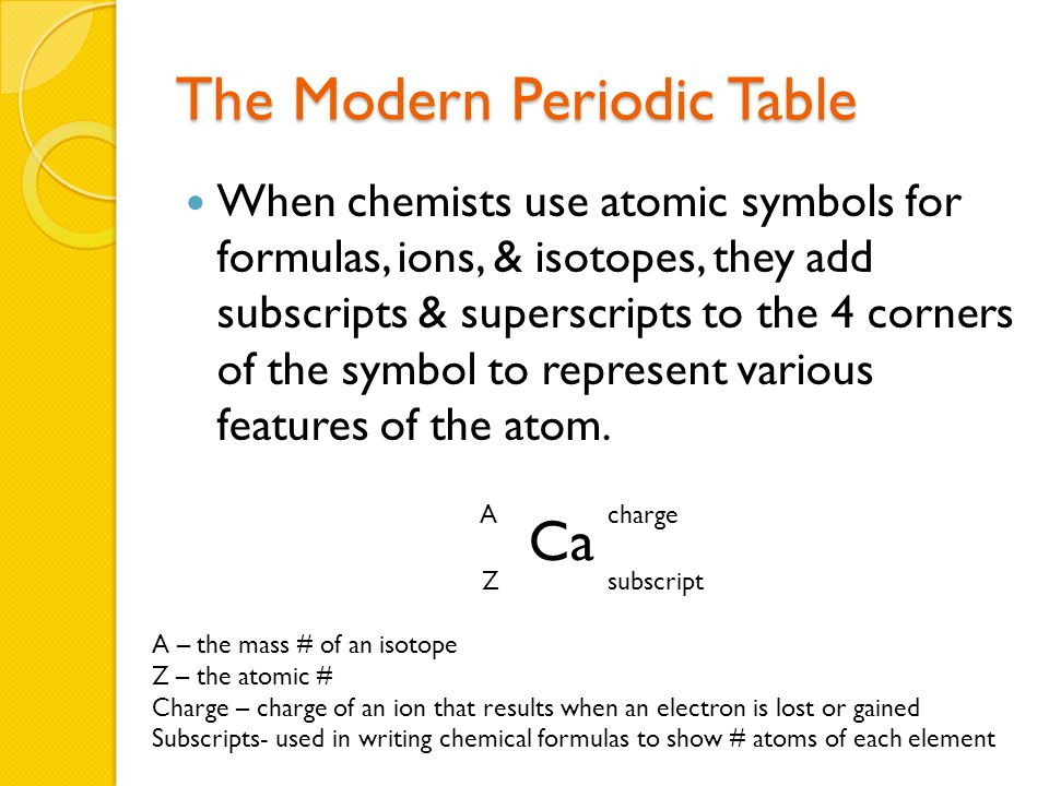 The Modern Periodic Table When chemists use atomic symbols for formulas, ions, & isotopes, they add subscripts & superscripts to the 4 corners of the symbol to represent various features of the atom.