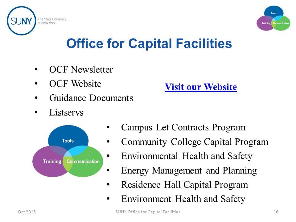 Office for Capital Facilities OCF Newsletter OCF Website Guidance Documents Listservs Visit our Website Oct 2013SUNY Office for Capital Facilities16 C